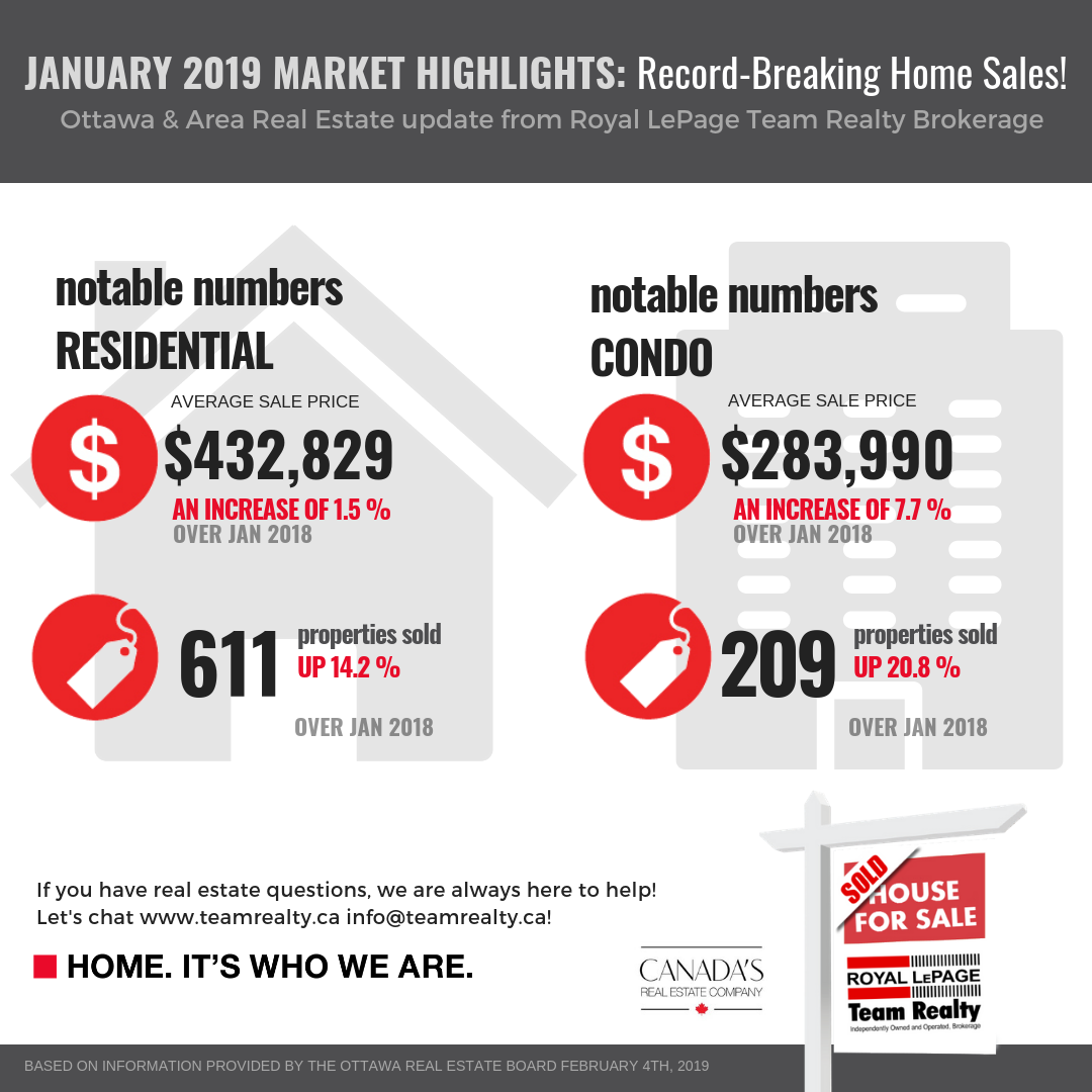 real estate market highlights_diane&jen