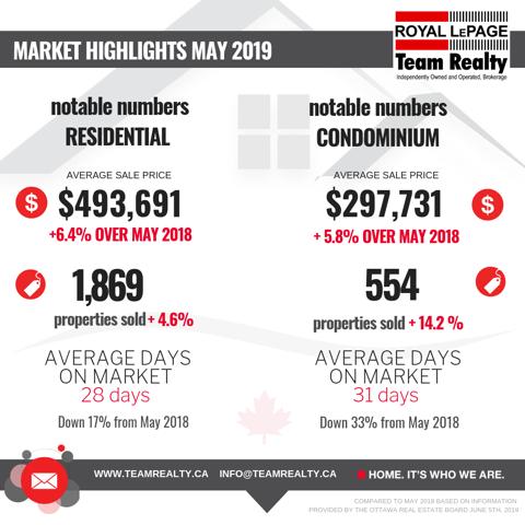 real estate market_diane&jen